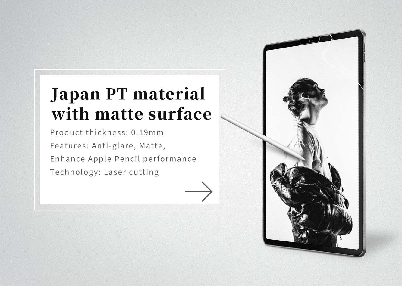 Apple iPad Pro 12.9 (2018) screen protector