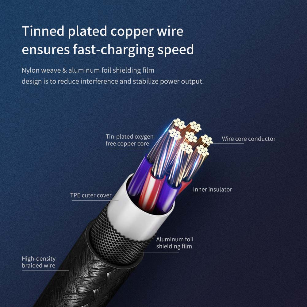 NILLKIN Speed Type-C cable