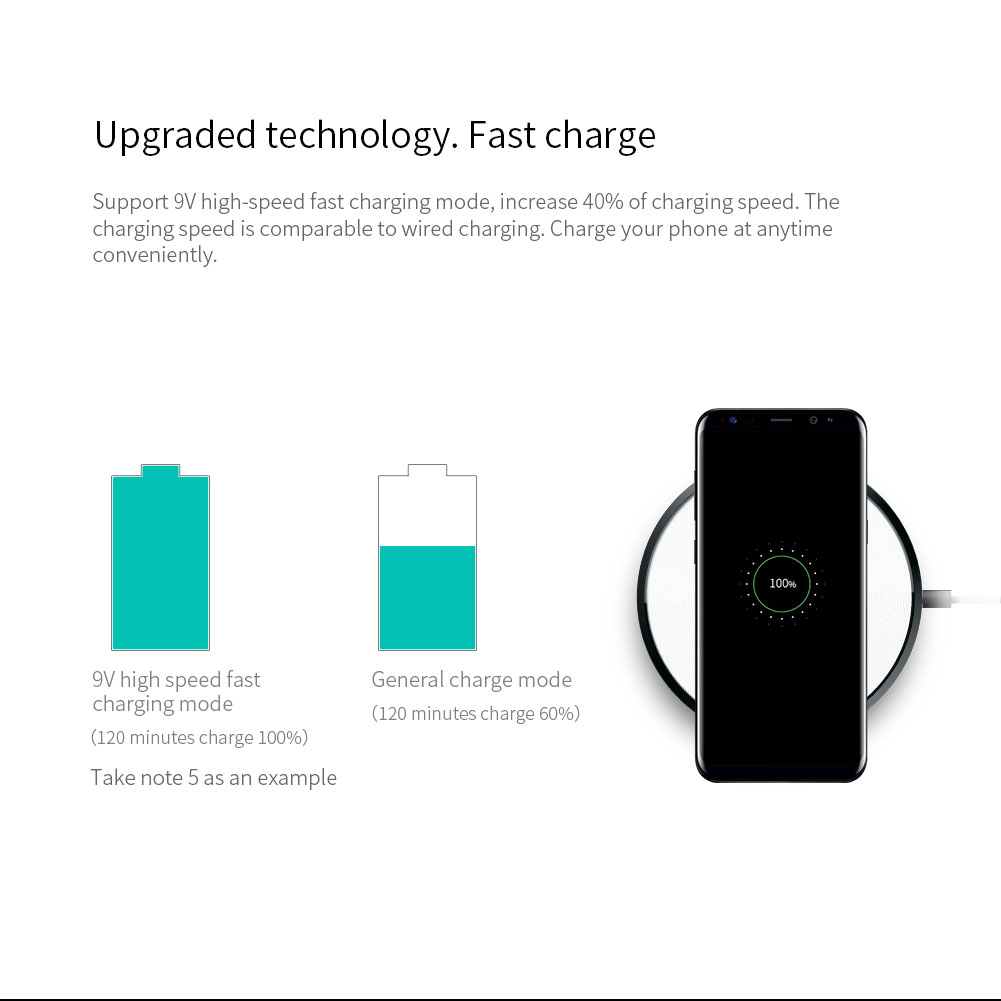 NILLKIN Magic Disk 4 Fast Wireless Charger