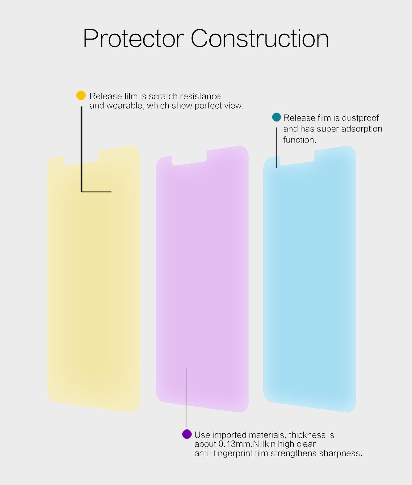 Google Pixel 4 XL screen protector