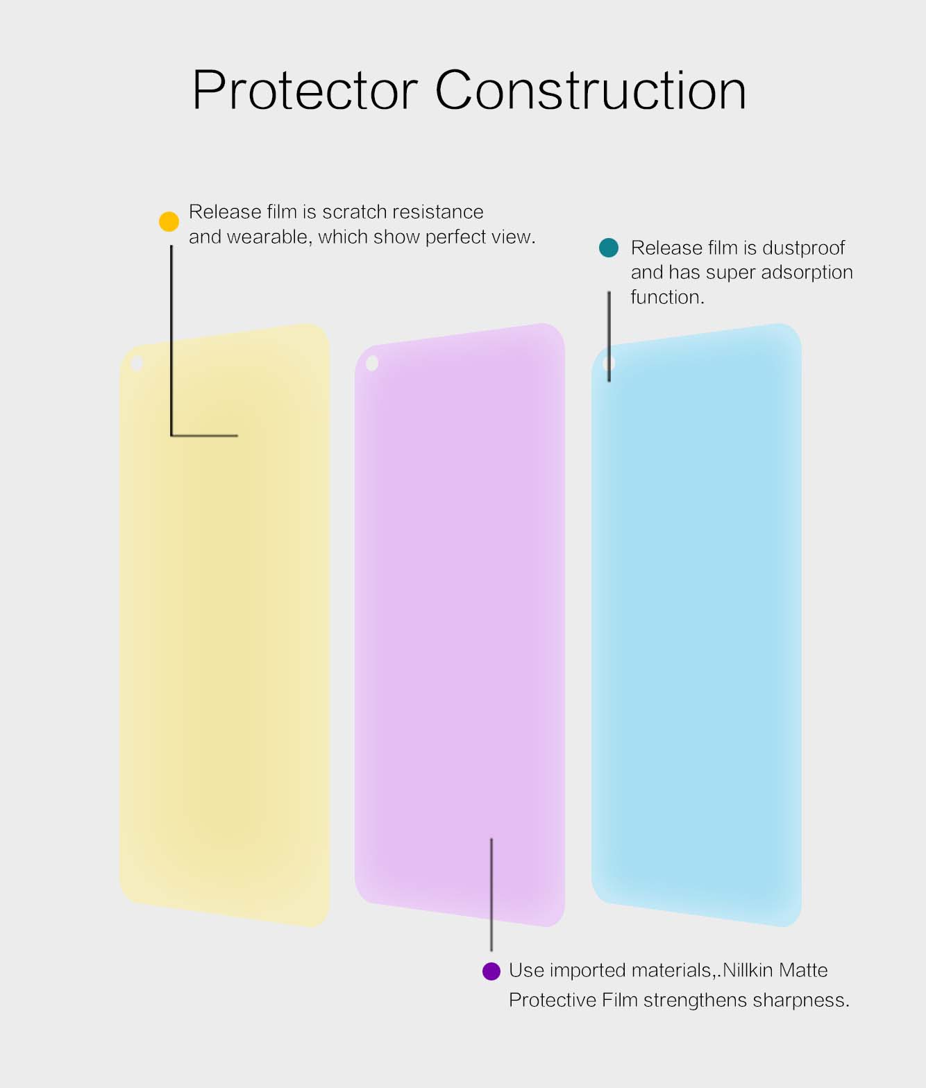 Honor 30 screen protector