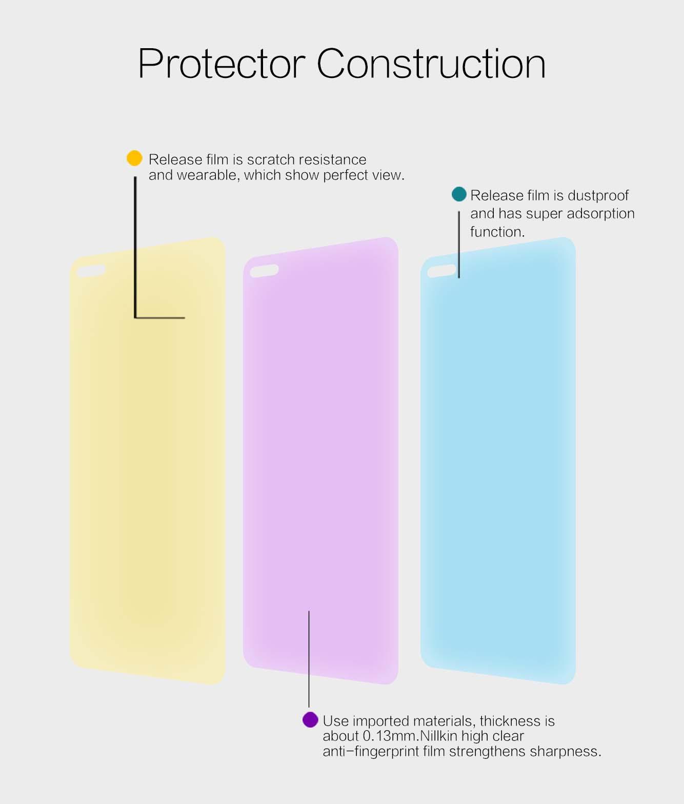 HUAWEI P40 screen protector