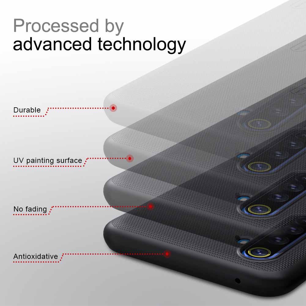 Realme 6 Pro case