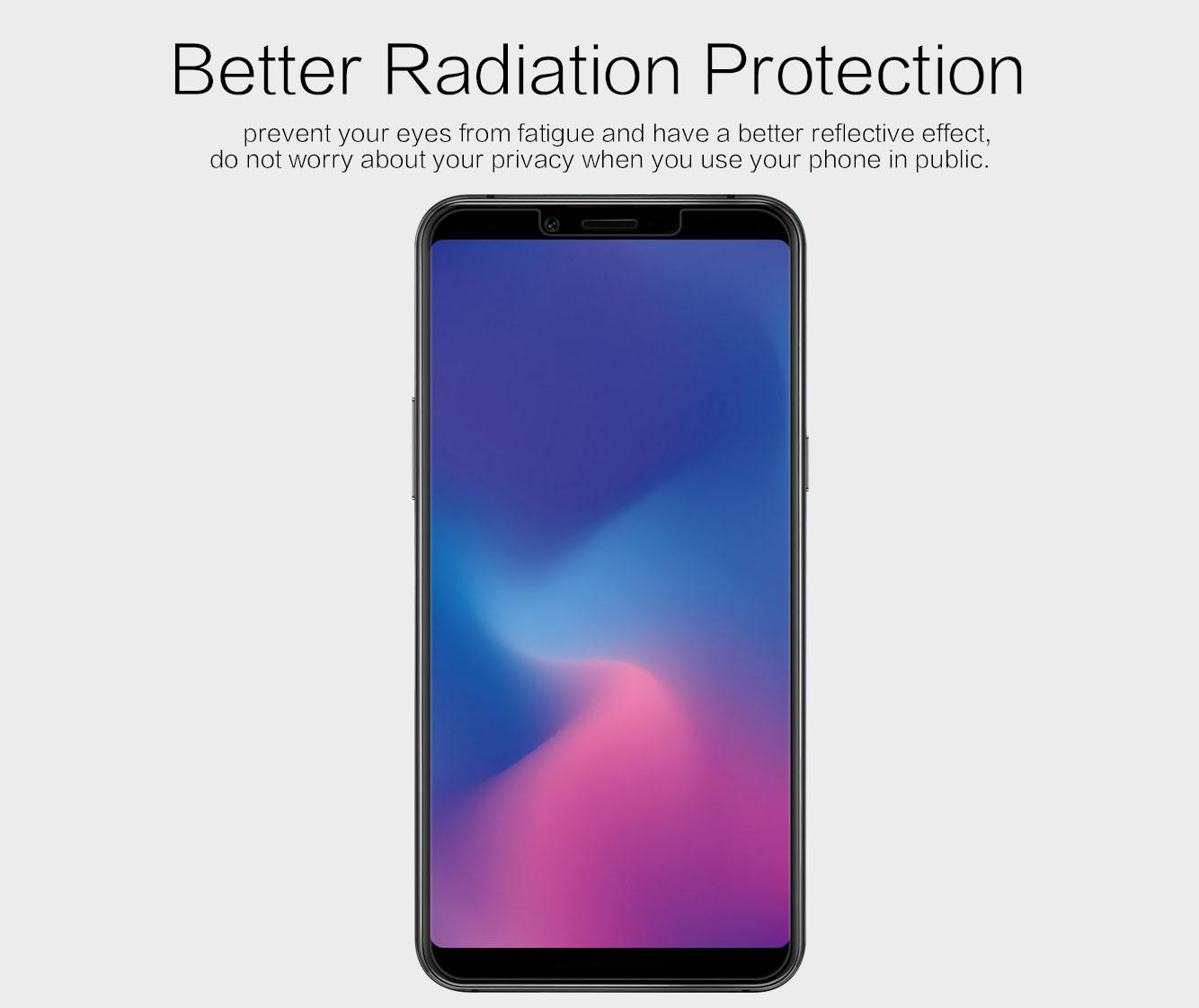 Samsung Galaxy A6s screen protector