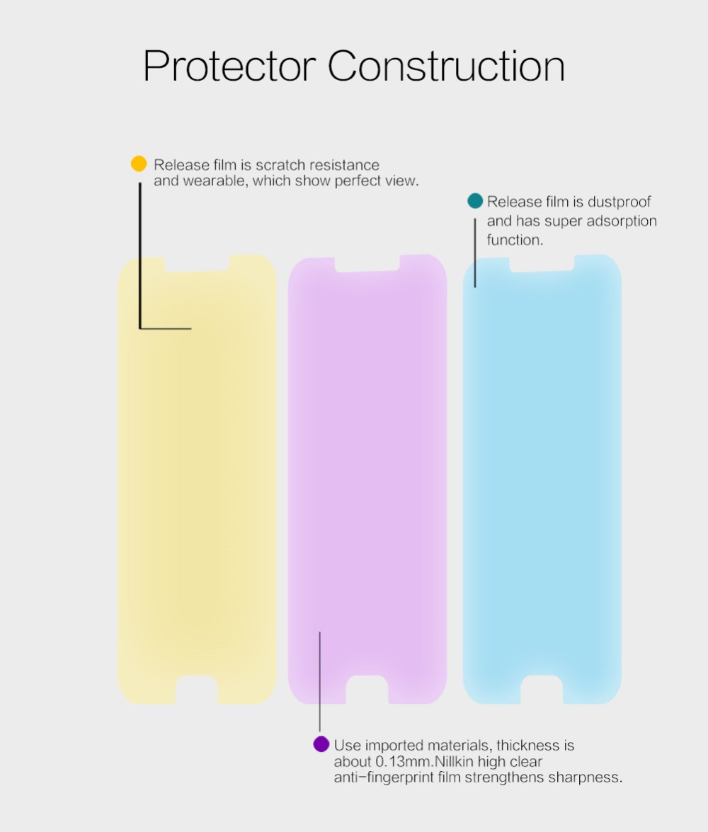 Samsung A8 Protective Film