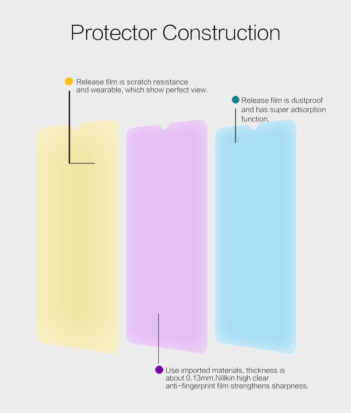 XIAOMI Redmi 9 screen protector