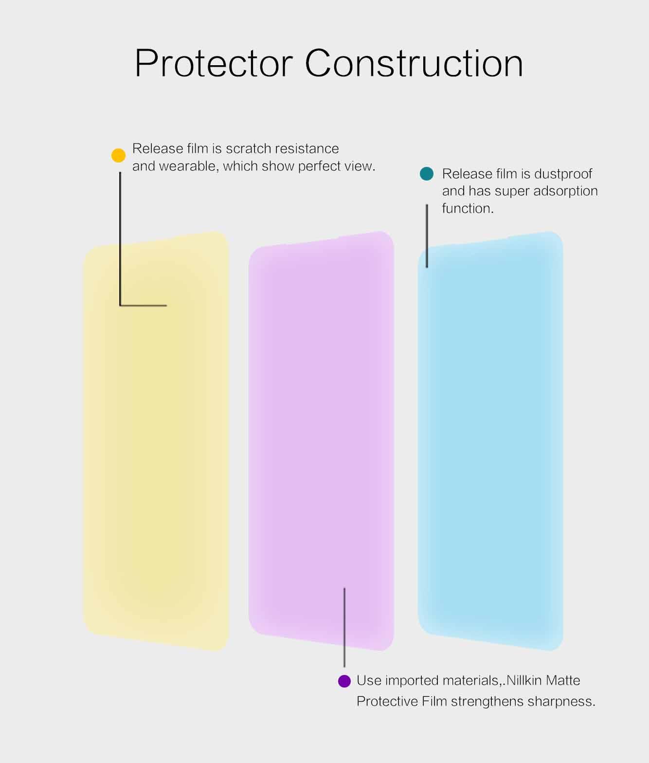 Redmi 10X 4G screen protector
