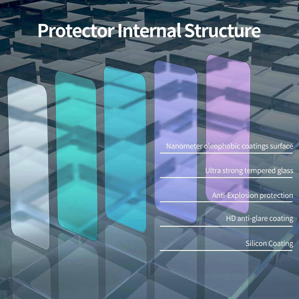 Xiaomi Redmi K30 Pro screen protector
