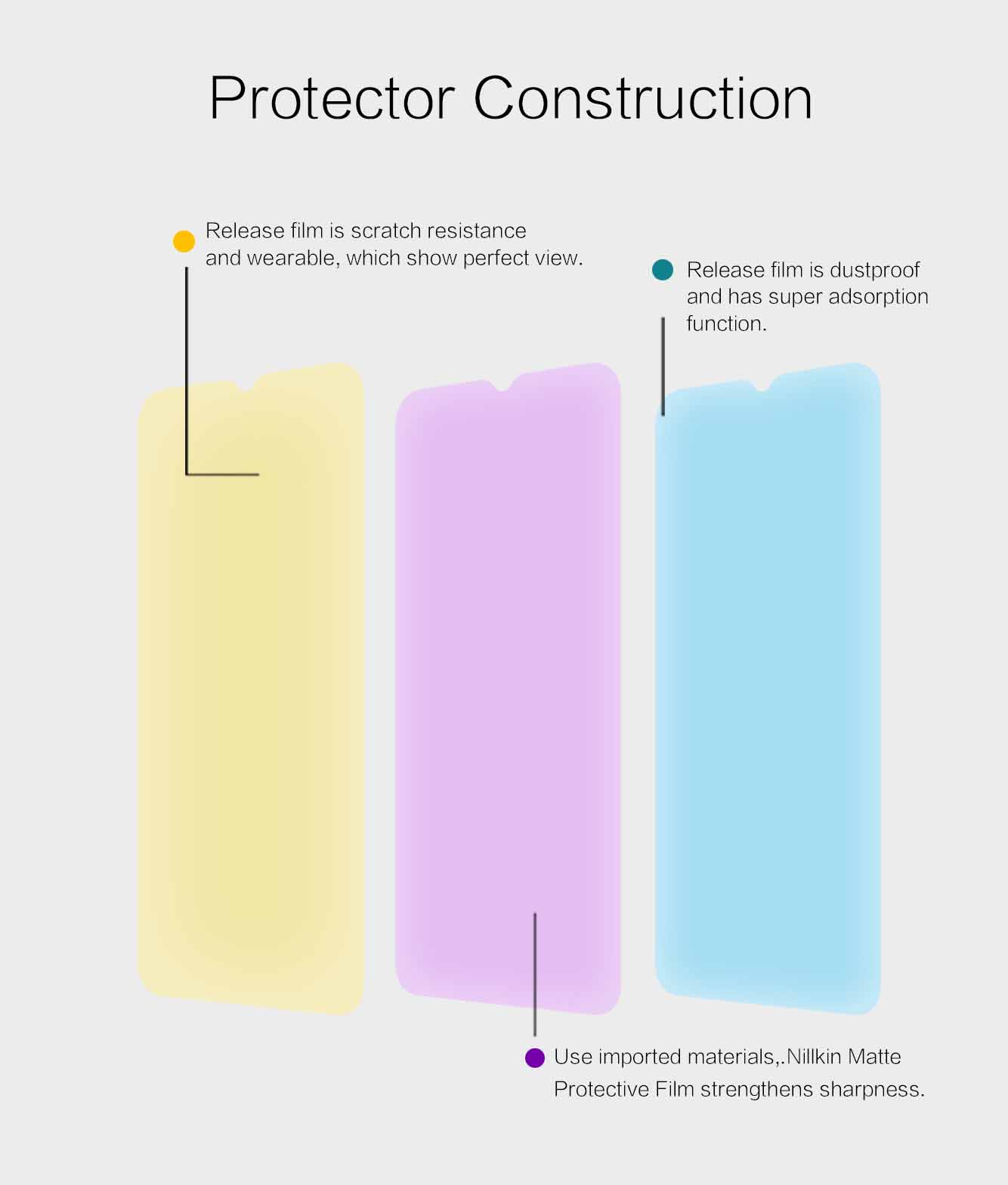 XIAOMI Mi 10 Youth 5G screen protector